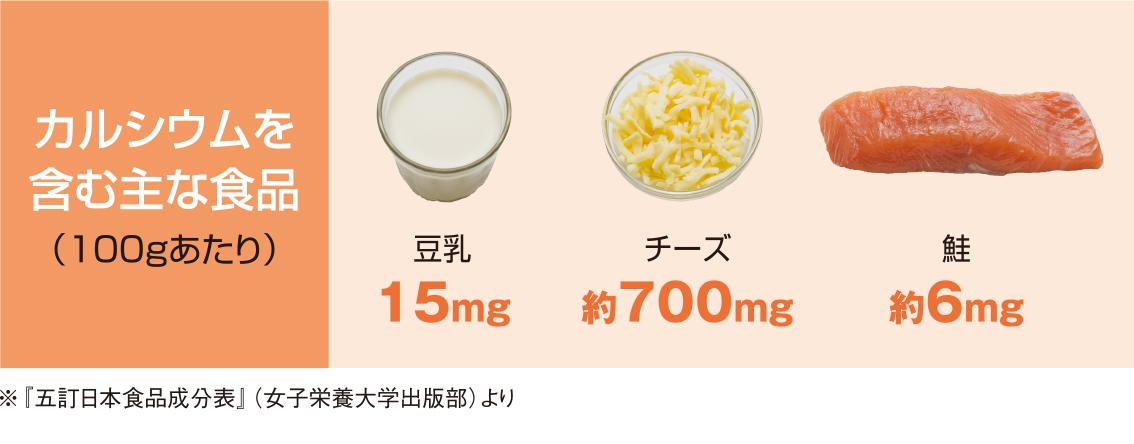 カルシウムを含む主な食品