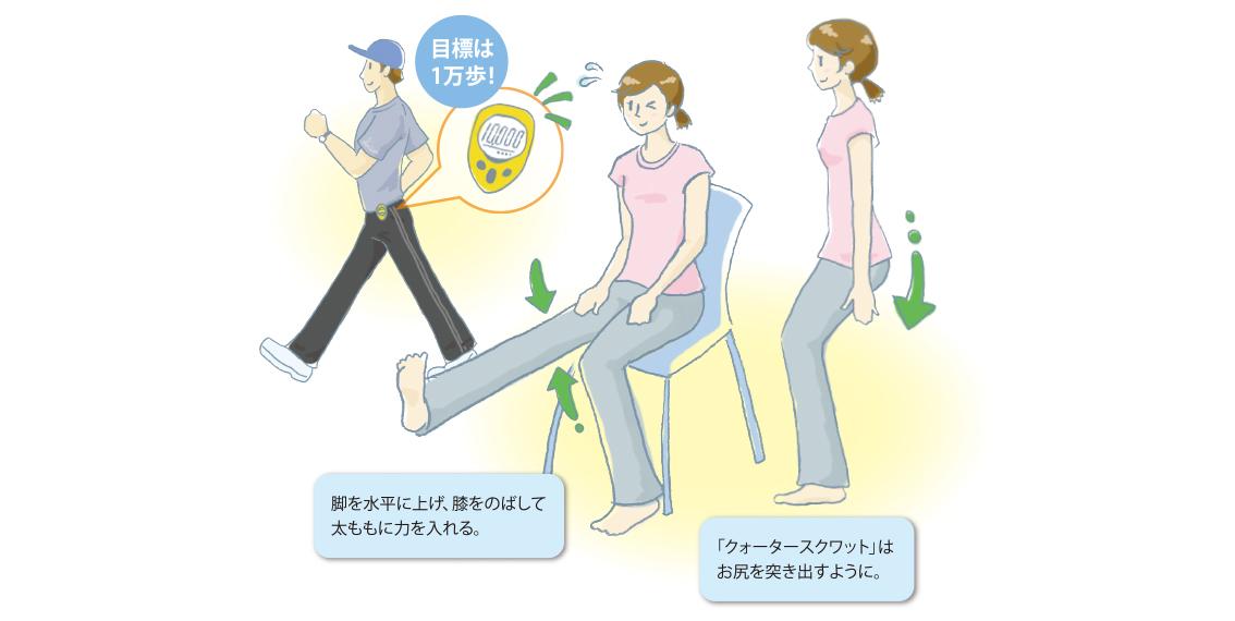 筋肉と骨を鍛えて健康維持